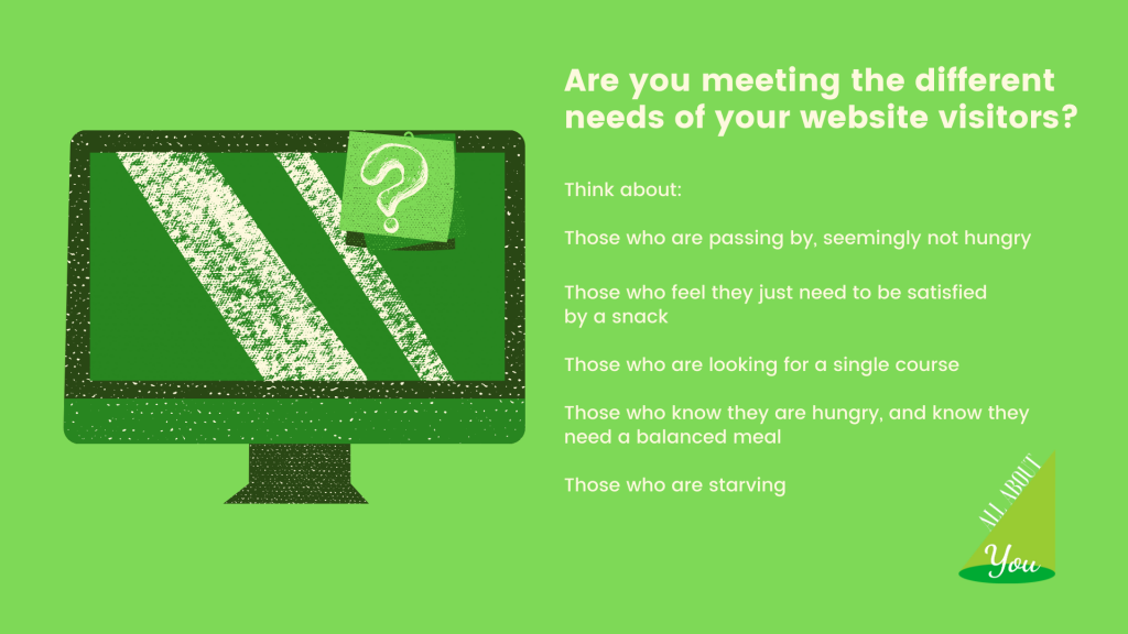 Are you meeting the different needs of your website visitors?